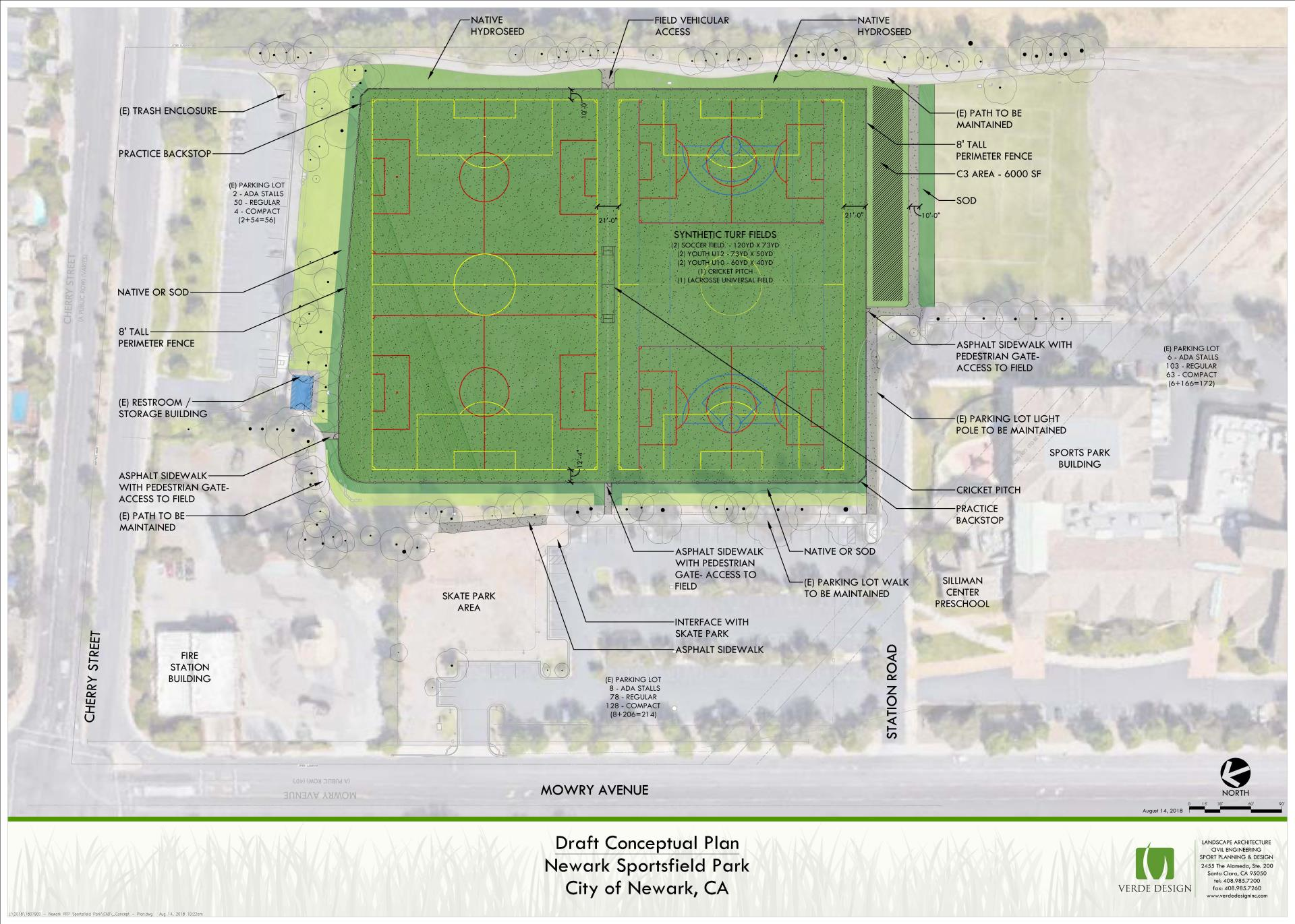 Turf Fields Prelim Concept Master Plan 08-28-18